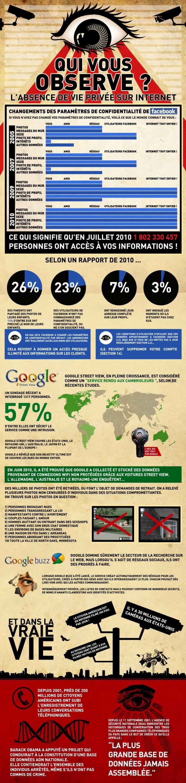 Qui vous surveille sur internet ? OWNI.fr - Creative Commons BY-NC-SA